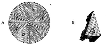 Составное металлическое дырчатое дно из 8 разъемных частей